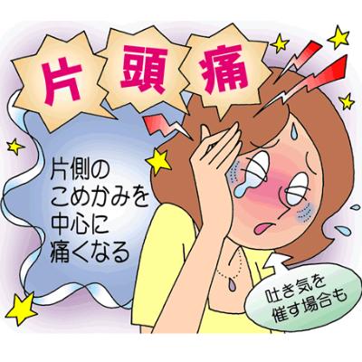 頭痛・偏頭痛の原因を骨格の歪みに求めて解決