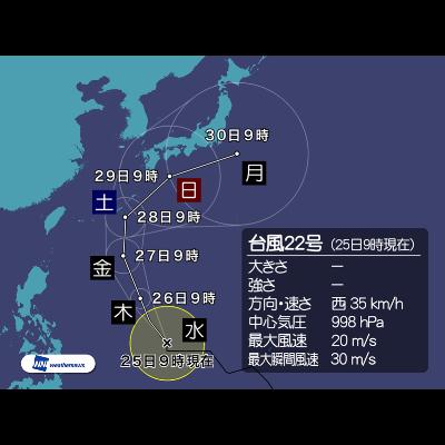 typhoon4.png