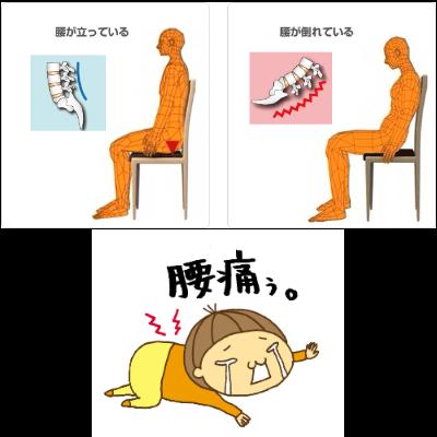座り方の姿勢崩れ