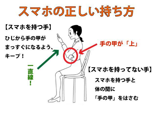 スマホの正しい持ち方でストレートネックを予防