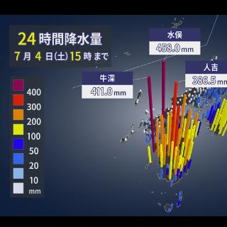大雨×九州